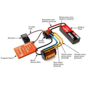 Motoren en regelaars